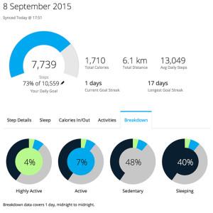 Графики активности Garmin Connect