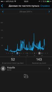 Garmin Fenix 5 - Данные о частоте пульса